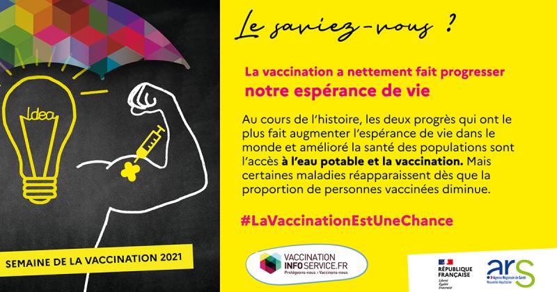 post_lesaviezvous_esperance_de_vie