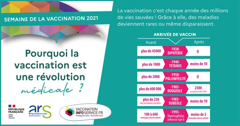 post_revolution_medicale